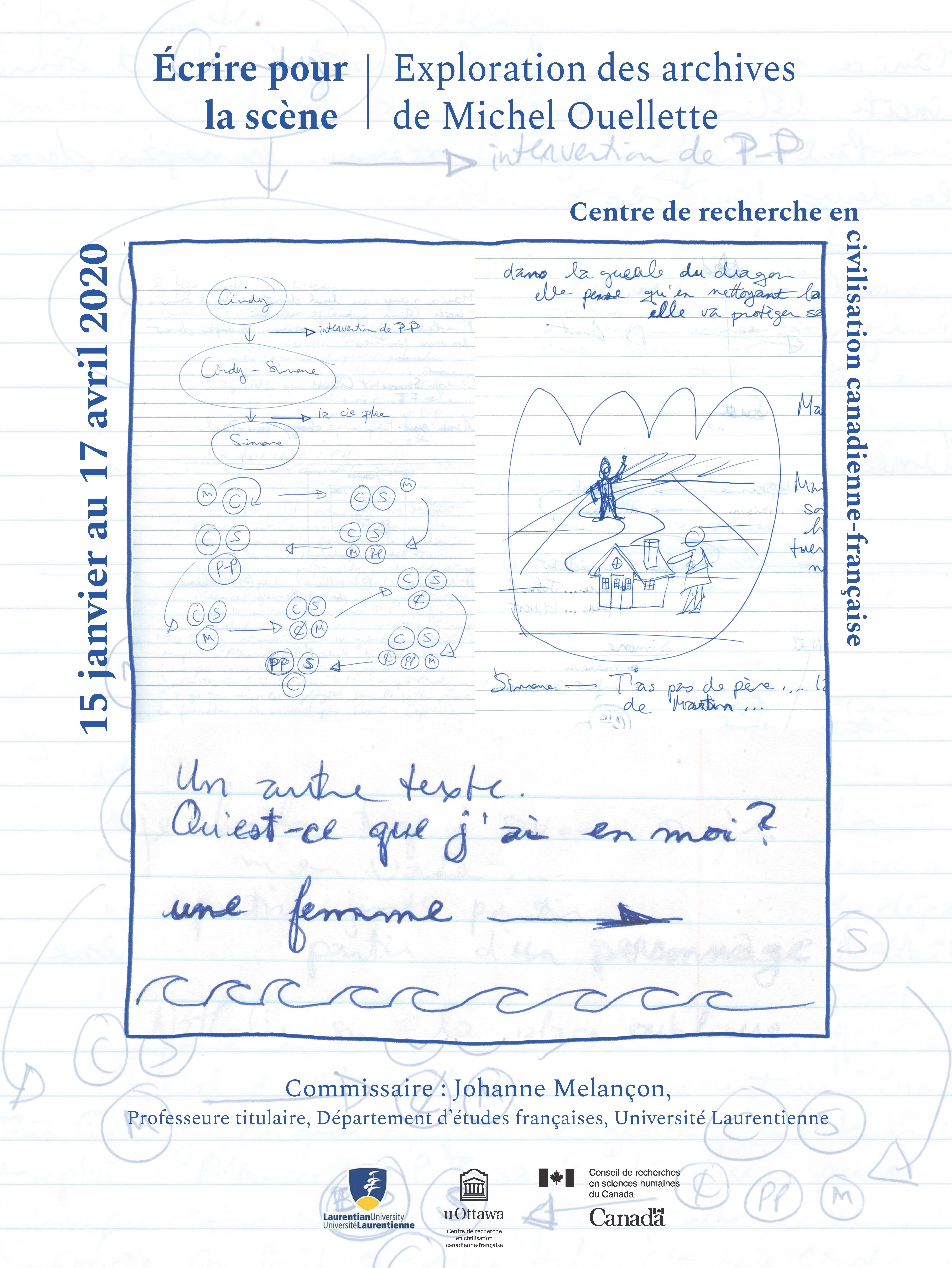 Écrire pour la scène : exploration des archives de Michel Ouellette